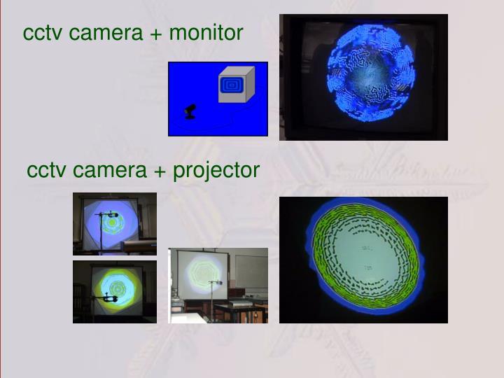 cctv camera + monitor