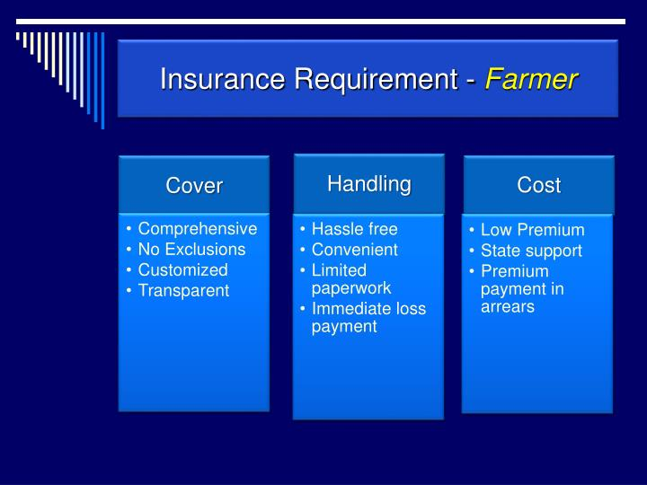 Insurance Requirement -