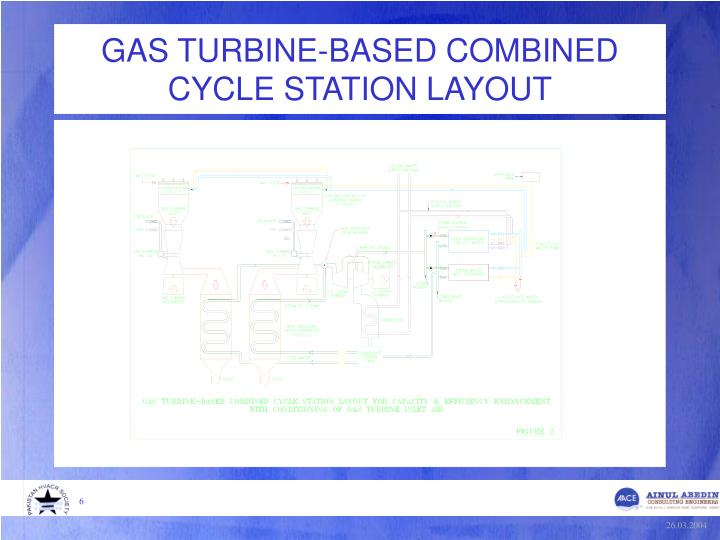 GAS TURBINE-BASED COMBINED CYCLE STATION LAYOUT