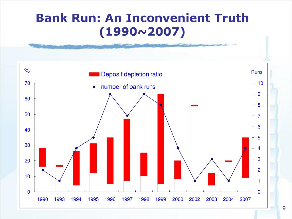 Bank Run: An Inconvenient Truth (1990~2007)