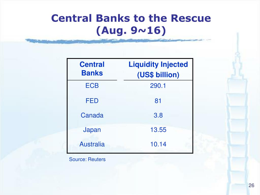 Central Banks to the Rescue