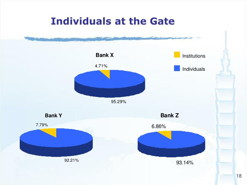 Individuals at the Gate