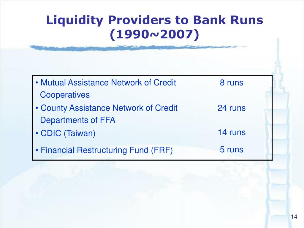 Liquidity Providers to Bank Runs (1990~2007)