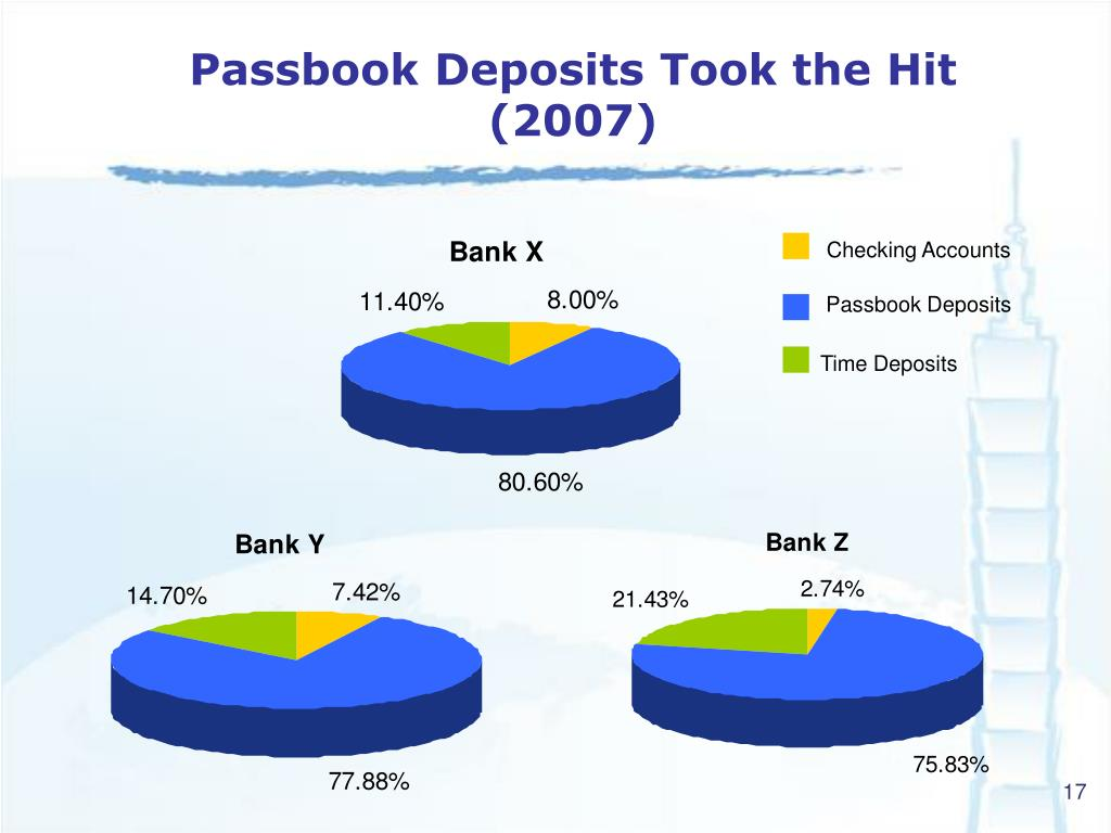 Passbook Deposits Took the Hit (2007)
