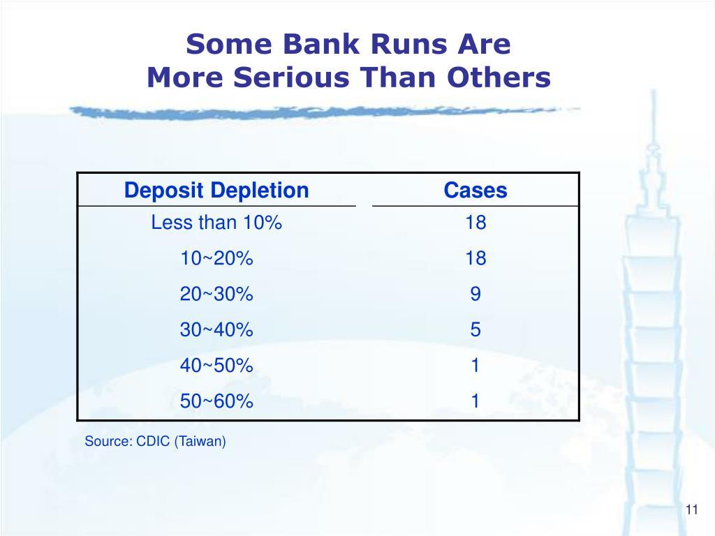Some Bank Runs Are