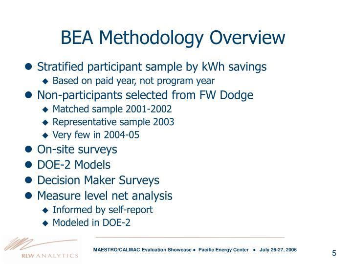BEA Methodology Overview