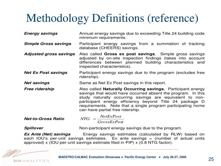 Methodology Definitions (reference)