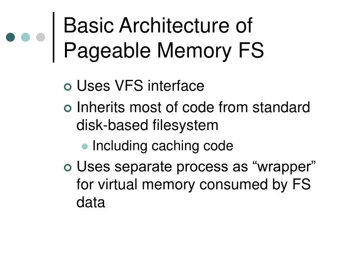 Basic Architecture of Pageable Memory FS