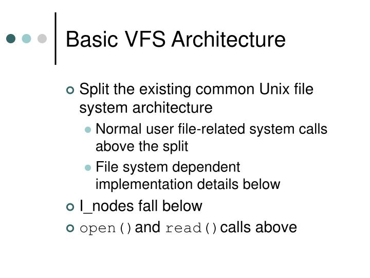 Basic VFS Architecture