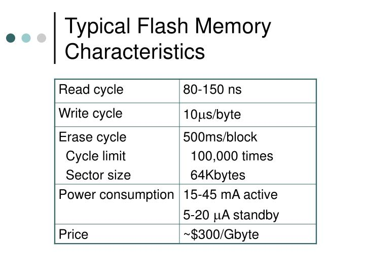 Typical Flash Memory Characteristics
