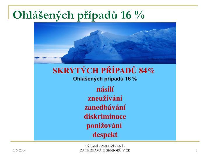 Ohlášených případů 16 %