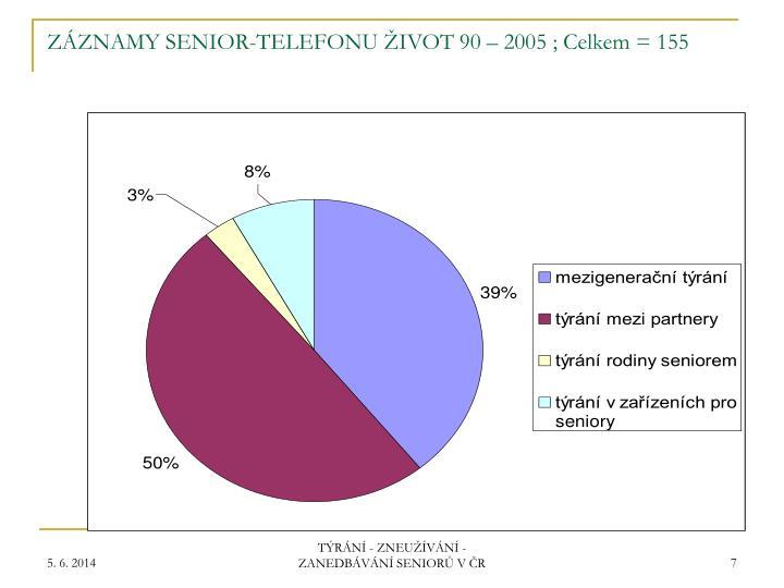 ZÁZNAMY SENIOR-TELEFONU ŽIVOT 90 – 2005 ; Celkem = 155