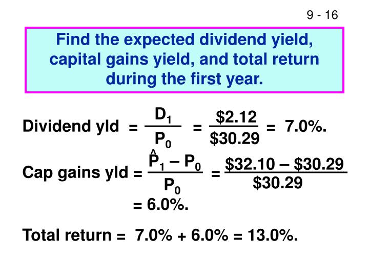 Find the expected dividend yield, capital gains yield, and total return during the first year.