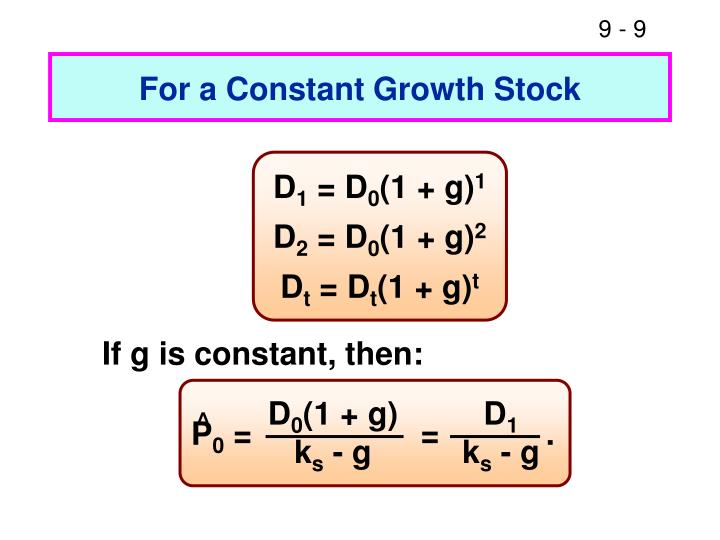 For a Constant Growth Stock