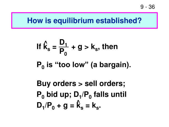 How is equilibrium established?