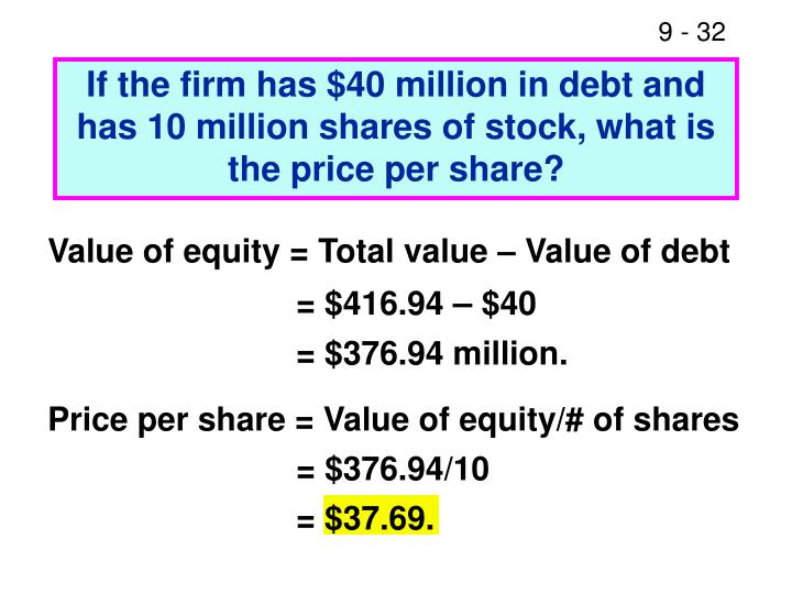 If the firm has $40 million in debt and has 10 million shares of stock, what is the price per share?