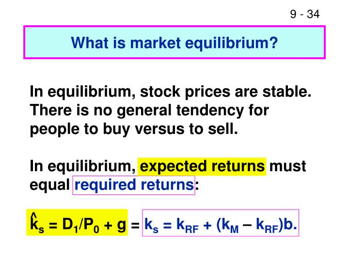 What is market equilibrium?