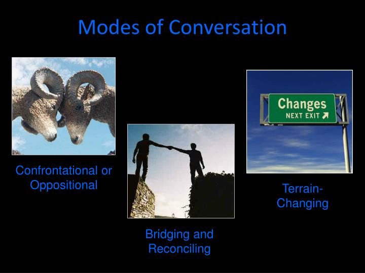 Modes of Conversation