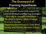 the graveyard of framing hypotheses