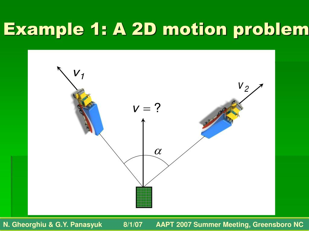 Example 1: A 2D motion problem