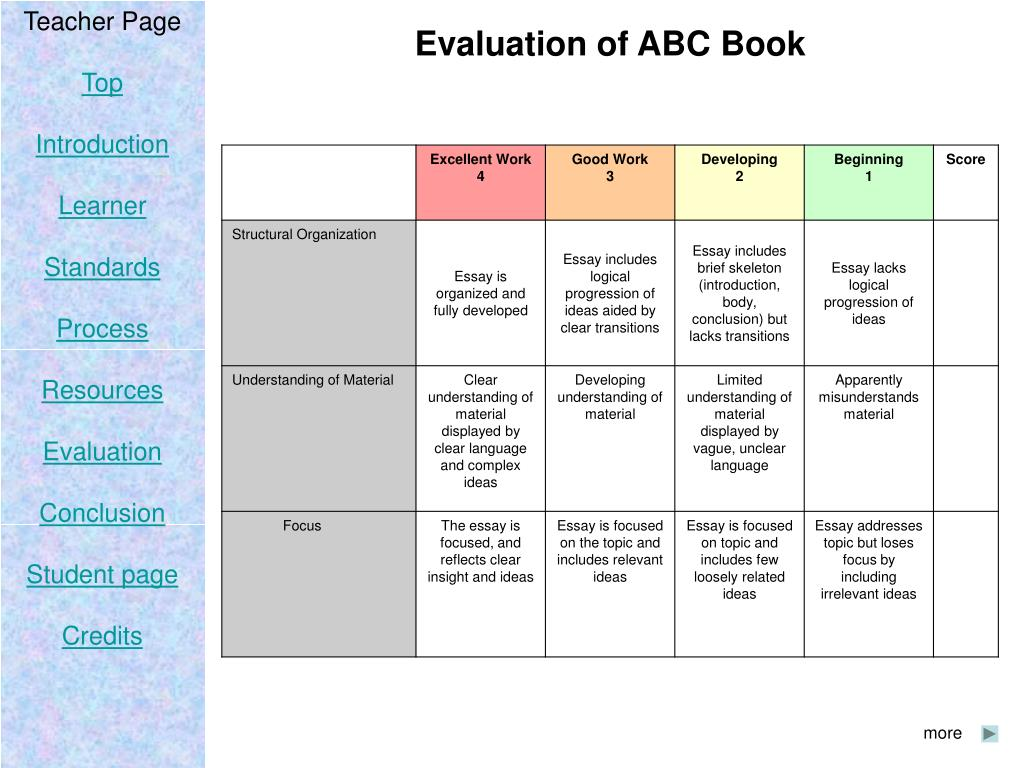 Evaluation of ABC Book