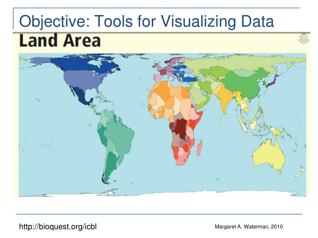 Objective: Tools for Visualizing Data