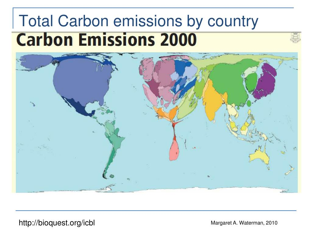 Total Carbon emissions by country