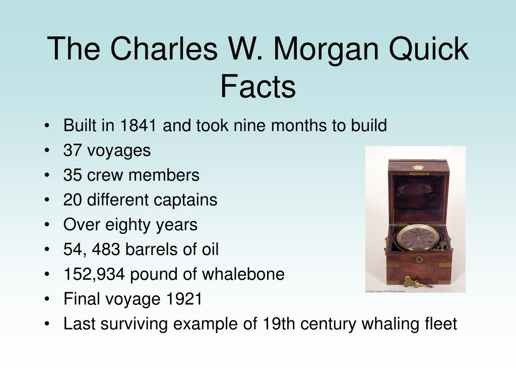 The Charles W. Morgan Quick Facts