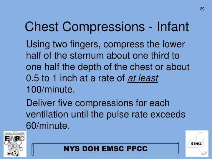 Chest Compressions - Infant