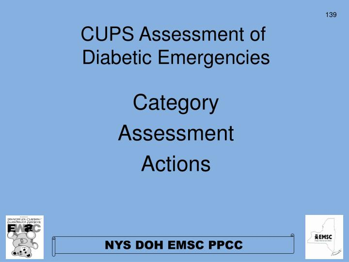 CUPS Assessment of