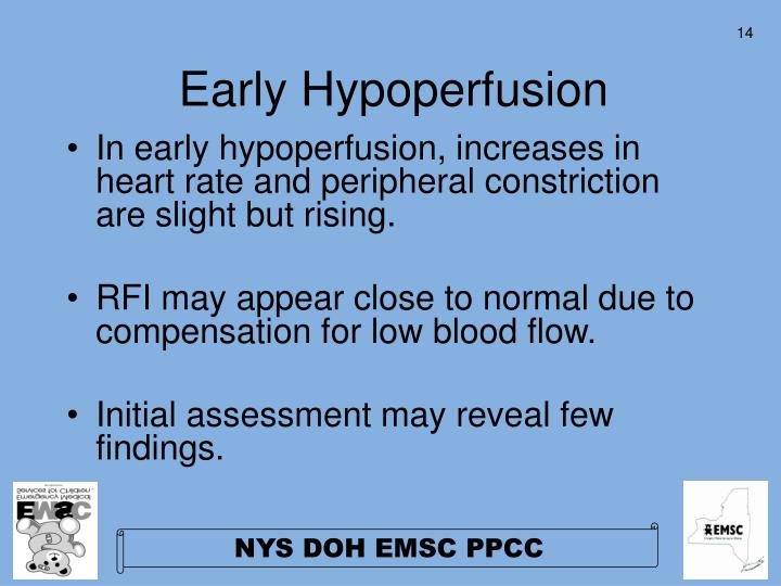 Early Hypoperfusion