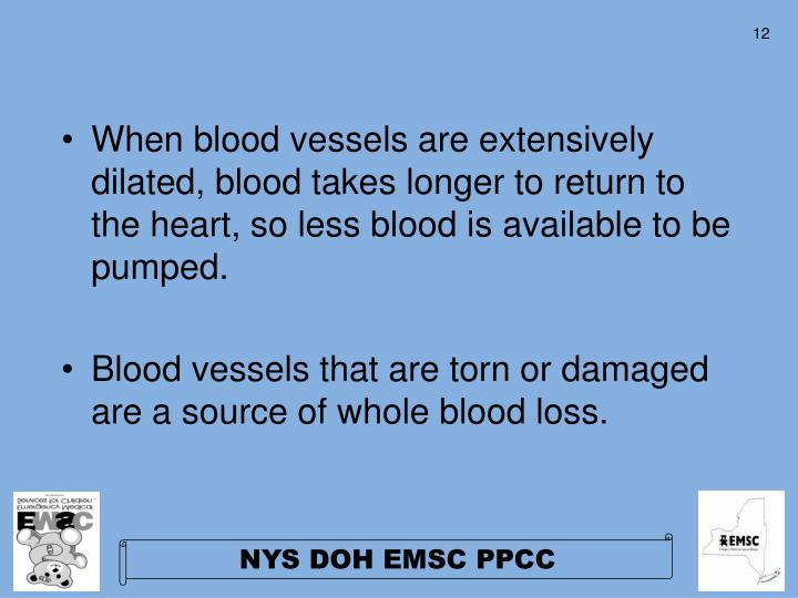 When blood vessels are extensively dilated, blood takes longer to return to the heart, so less blood is available to be pumped.