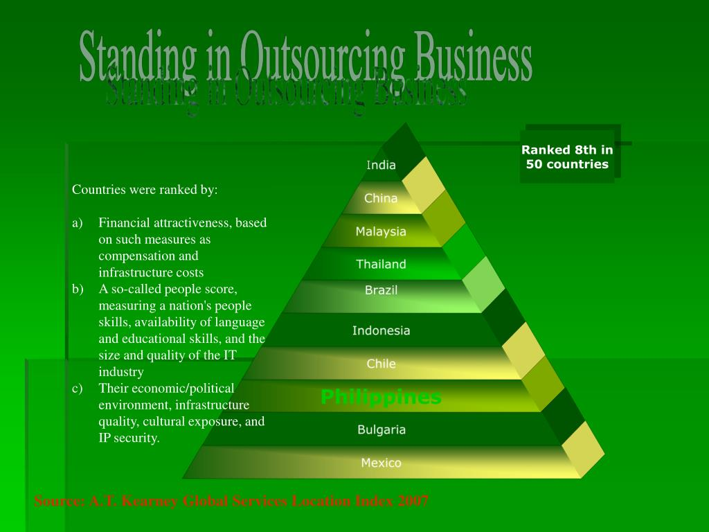 Standing in Outsourcing Business
