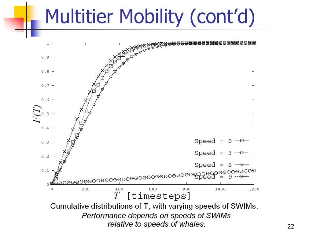 Multitier Mobility (cont'd)