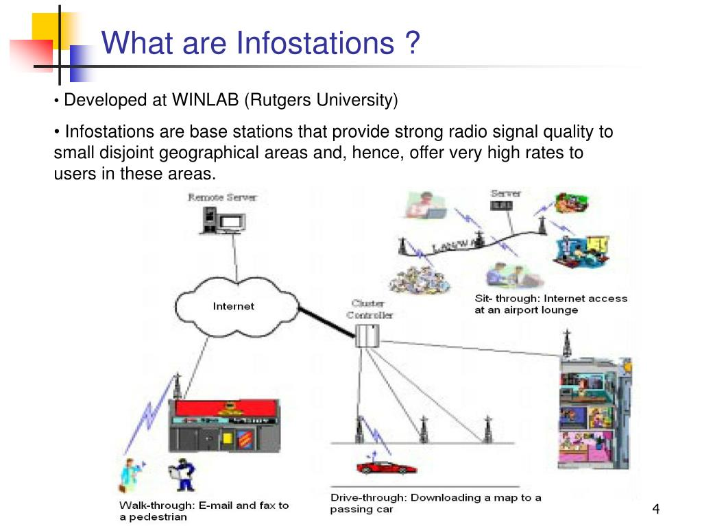 What are Infostations ?
