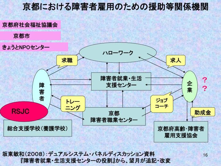 京都における障害者雇用のための援助等関係機関