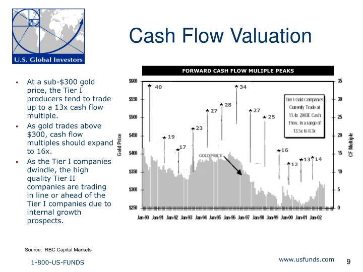 Cash Flow Valuation
