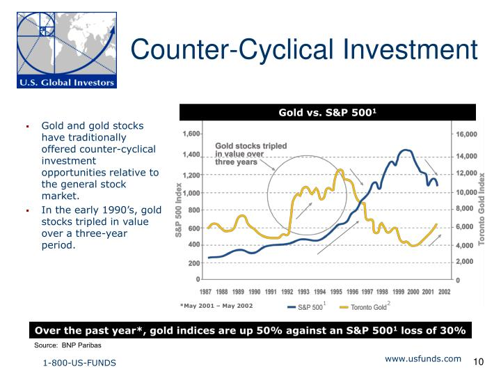 Counter-Cyclical Investment
