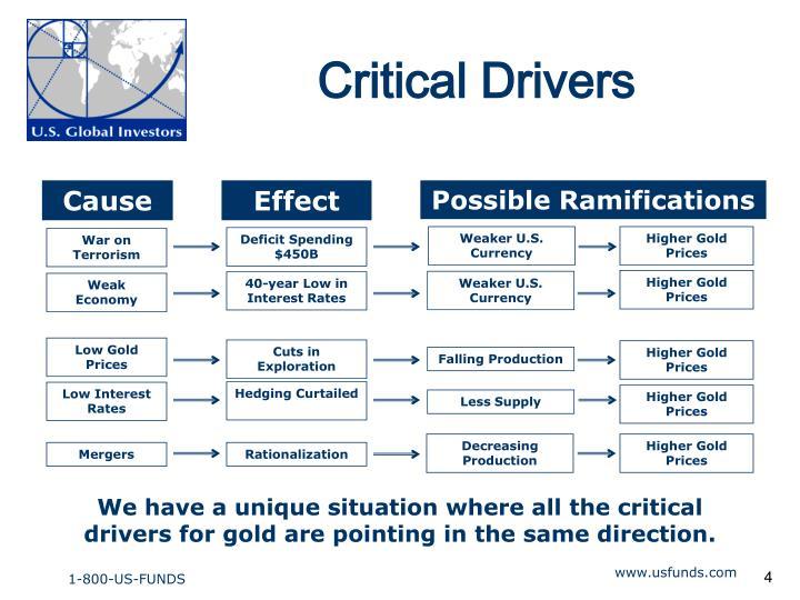 Critical Drivers