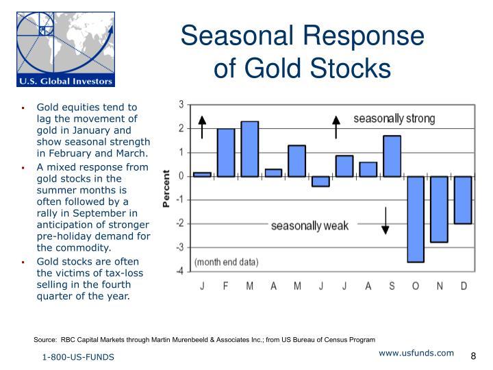 Seasonal Response