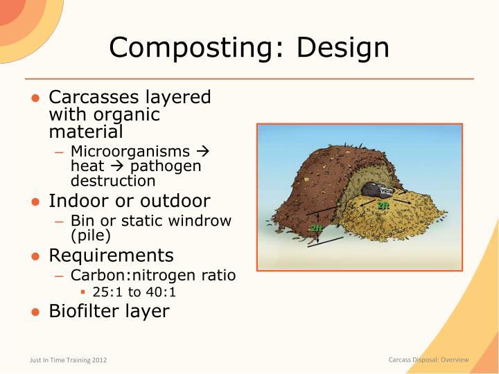 Composting: Design