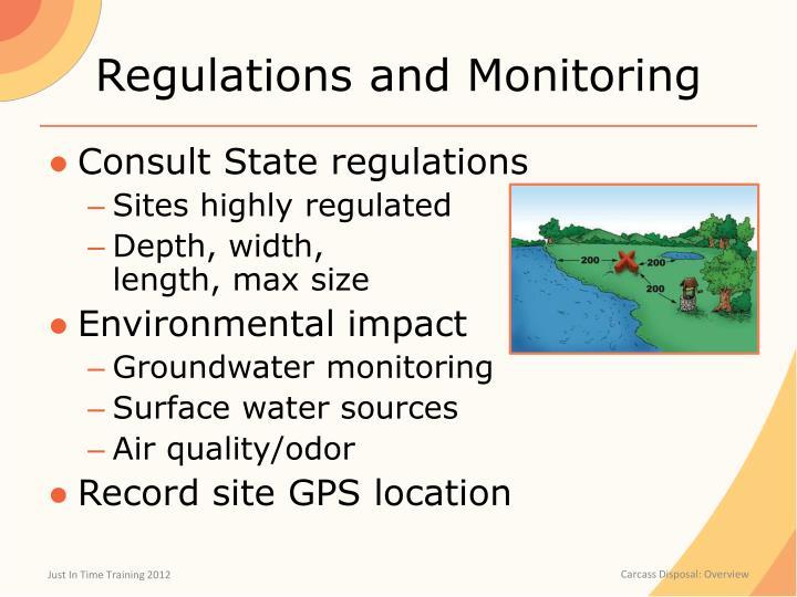 Regulations and Monitoring