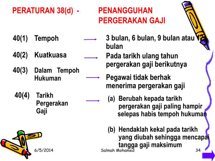PERATURAN 38(d)-PENANGGUHAN                                  PERGERAKAN GAJI