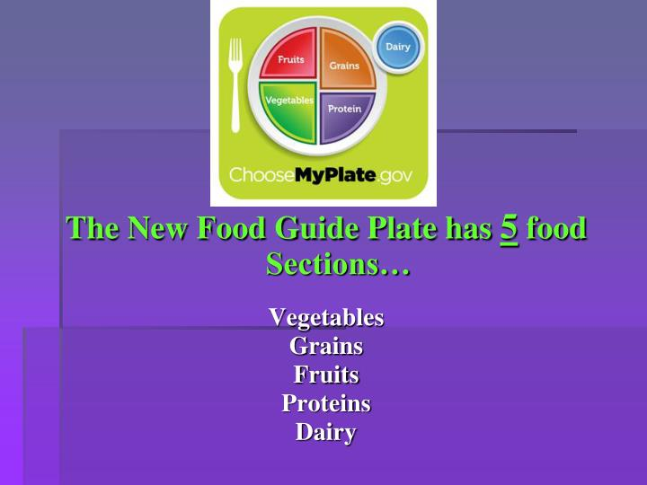 The New Food Guide Plate has