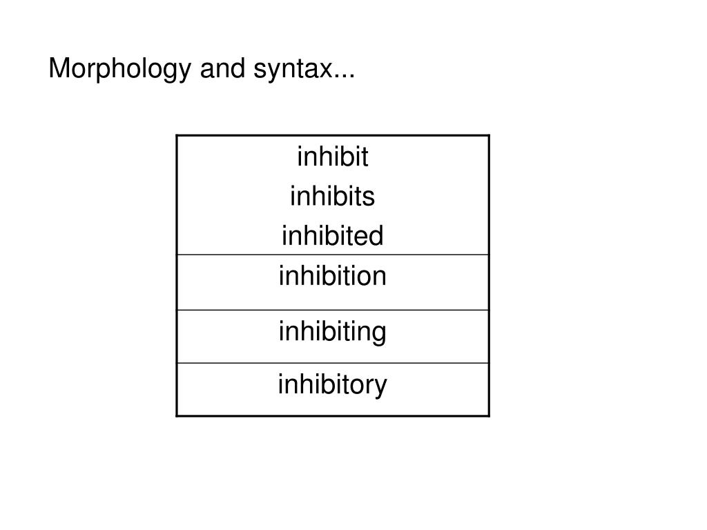 Morphology and syntax...