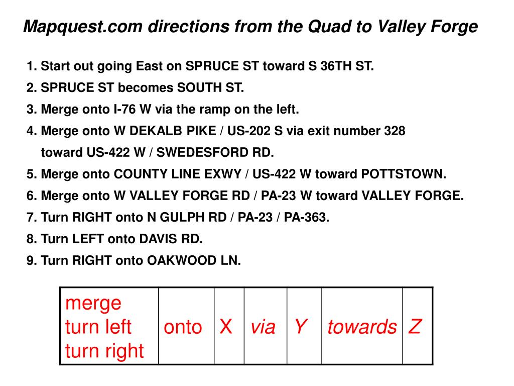 Mapquest.com directions from the Quad to Valley Forge