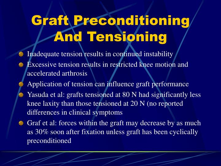 Graft Preconditioning And Tensioning
