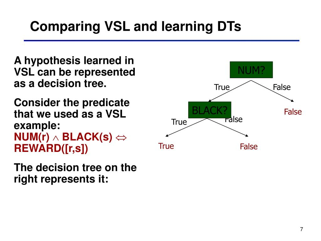 Comparing VSL and learning DTs