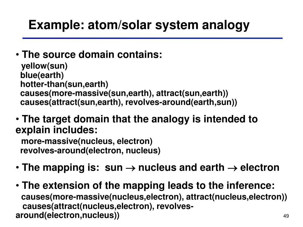 Example: atom/solar system analogy