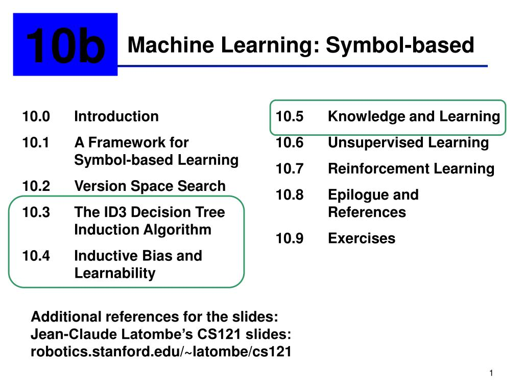 machine learning symbol based